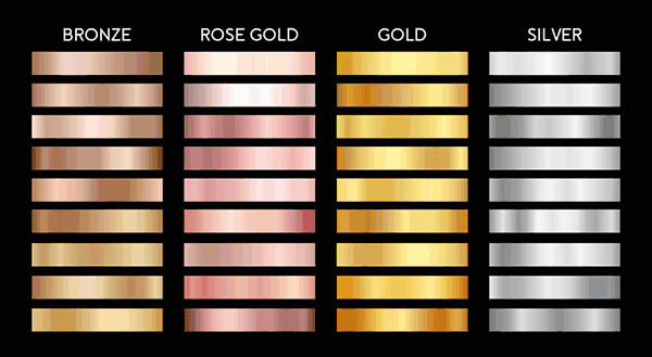 Metals of Different Mixture Used for Jewelry Personalization