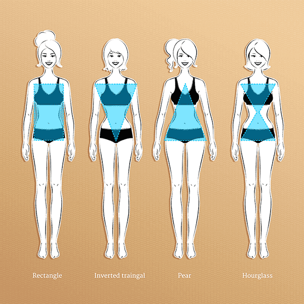 Consider Your Body Type in Order to Choose the Right Necklace Length