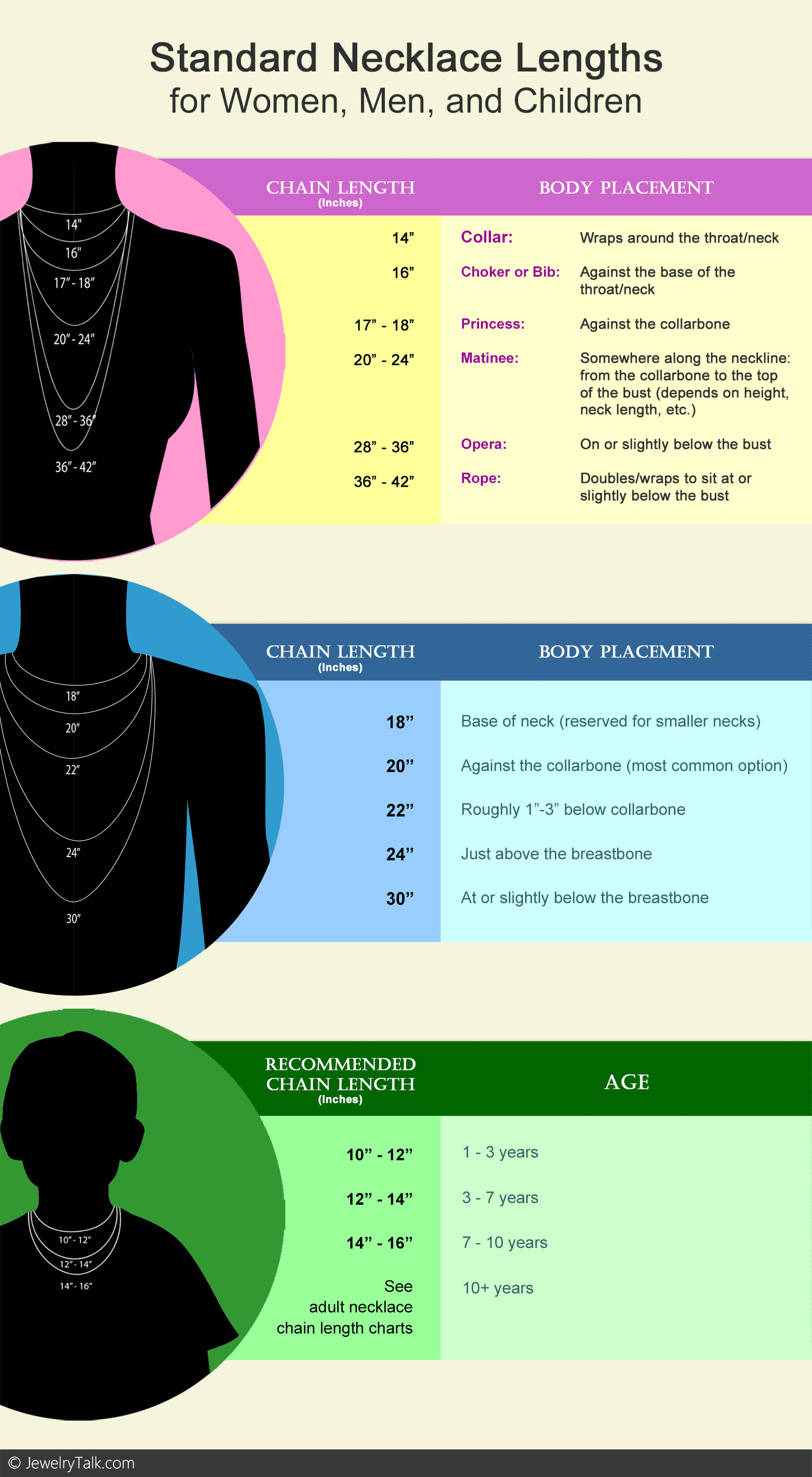 Standard Necklace Lengths for Women, Men, and Children (Size Charts)