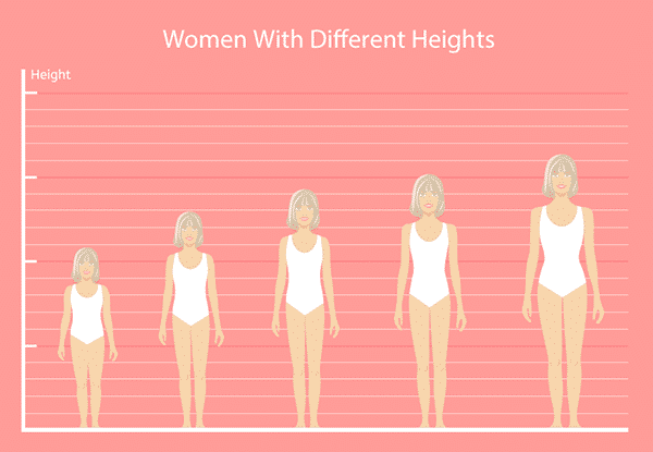 Women's Body Heights: Short, Average and Tall