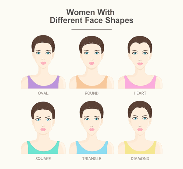 Infographic of Women With Different Face Shapes