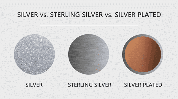 Silver vs. Sterling Silver vs. Silver Plated: Appearance & Composition