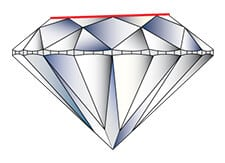 Crown Height Variation in a Diamond