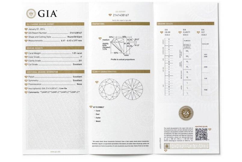 A GIA Diamond Report