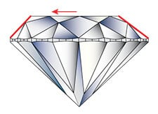 The Defect of Diamond Symmetry: Off-Center Table