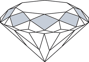 The Bezel Facets of a Diamond