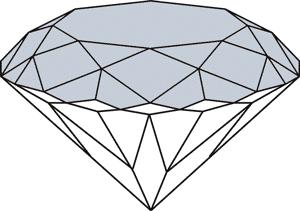 Diamond Anatomy: Crown