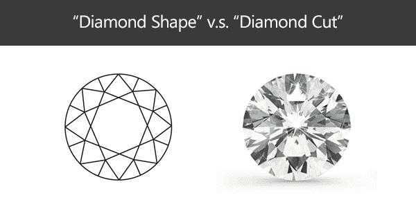 Diamond Shape vs. Diamond Cut