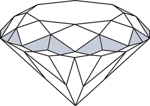 The Upper Girdle Facets of a Diamond