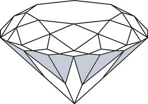Diamond Anatomy: Lower Girdle Facets