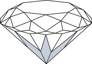 The Pavilion Facets of a Diamond