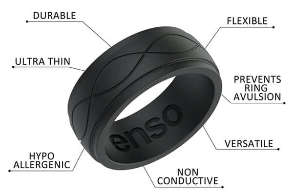 Benefits and Features of Silicone Rings - Kickstarter