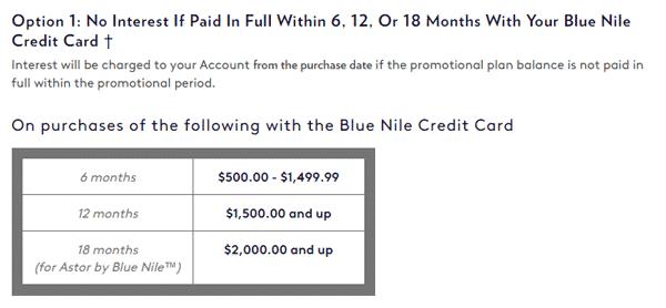 Financing Options Using Blue Nile Credit Card