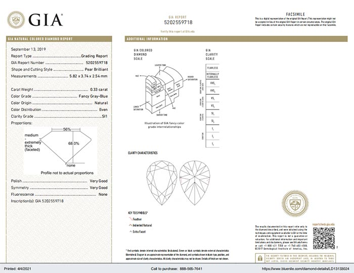 GIA Report for a Pear-Shaped Fancy Gray-Blue Diamond