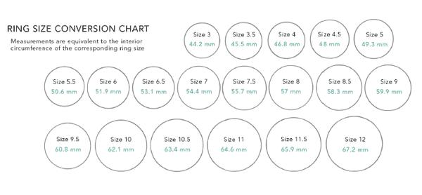 Printable Ring Size Circles