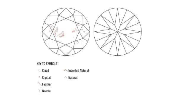GIA Diamond Plot of a SI1 Diamond