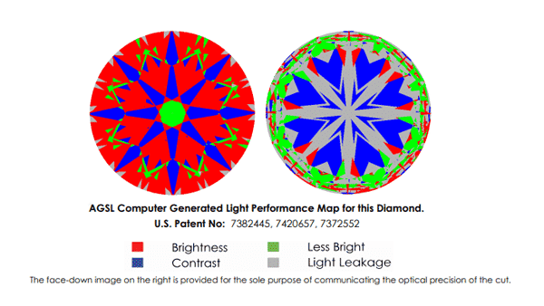 ASET Images of a Whiteflash Diamond, On the AGS Report