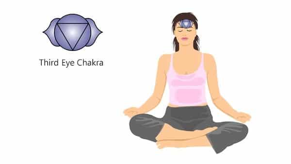 Woman Healing Third Eye Chakra