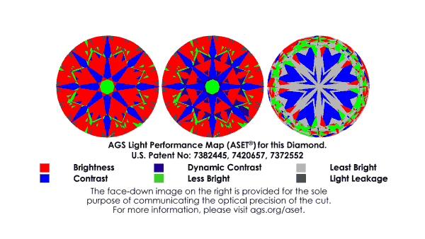 AGS ASET Images on the Diamond Report (No. 104112218022)