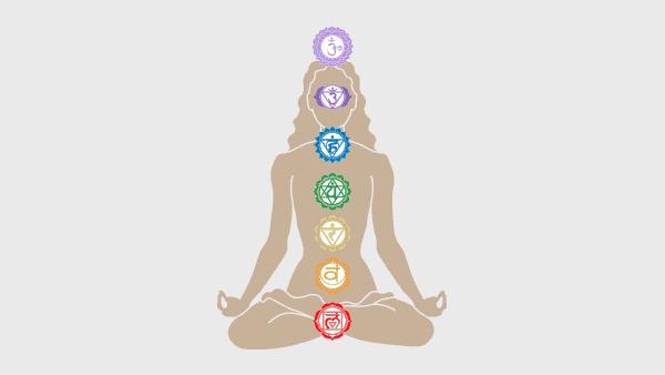 Primary Chakra System
