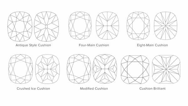 Various Cushion Cut Faceting Patterns