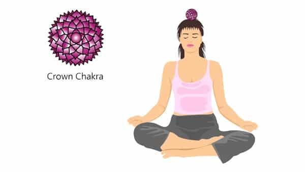 Woman Healing Her Crown Chakra
